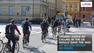Danish levels of cycling in the UK would save the NHS £17 billion within 20 years