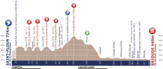 2014 Tour de l'Avenir stage one