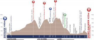2014 Tour de l'Avenir stage two