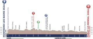 2014 Tour de l'Avenir stage three