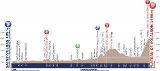 2014 Tour de l'Avenir stage four