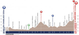 2014 Tour de l'Avenir stage five