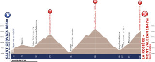2014 Tour de l'Avenir stage six
