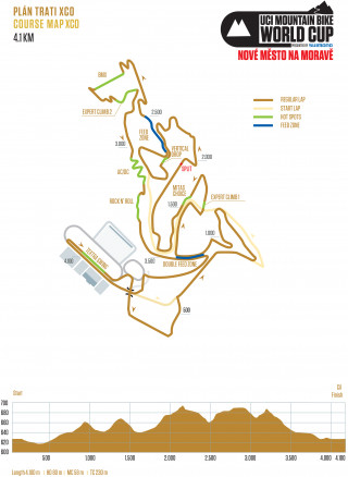 2015 UCI Mountain Bike Cross-Country World Cup course map Nove Mesto