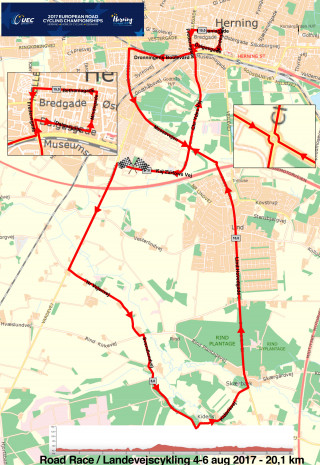 Road race course for the UEC Road European Championships in Herning, Denmark