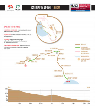 UCI MTB World Cup DHI map - Cairns