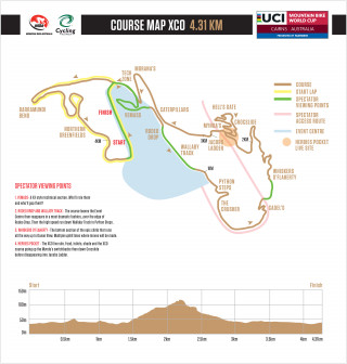 UCI MTB World Cup XCO map - Cairns