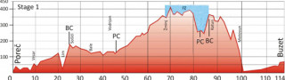 Tour of Istria stage one