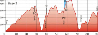 Tour of Istria stage two