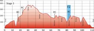 Tour of Istria stage three