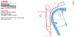 2016 British Cycling National Road Championships time trial course