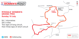 2016 British Cycling Women's Road Series - Ryedale Grand Prix