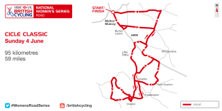 HSBC UK | National Women's Road Series - CiCLE Classic