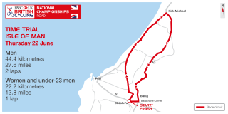 Time trial course map for the 2017 HSBC UK | National Road Championships