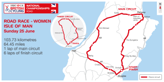 Women's road race course map for the 2017 HSBC UK | National Road Championships