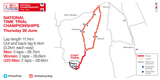 The route for the 2018 HSBC UK | National Road Championships time trial