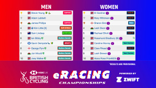 The eRacing Championships gets off the mark with exciting