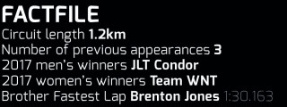OVO Tour Series Rd 2 Motherwell Fact File