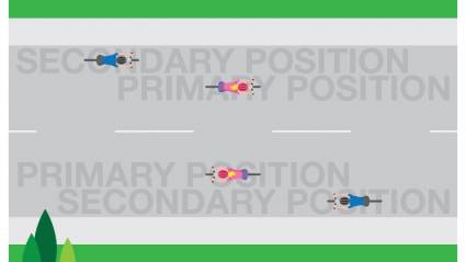 Effective traffic riding - correct road positioning