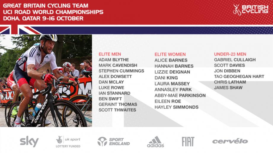 British Cycling Name World Championships Long List GB ...